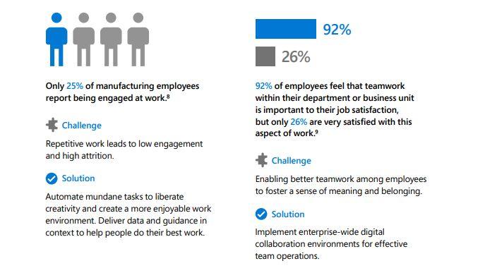 3 Ways to Build the Modern Manufacturing Workforce